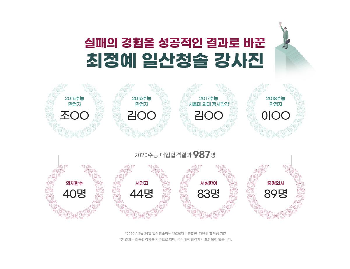 최정예 일산청솔 강사진