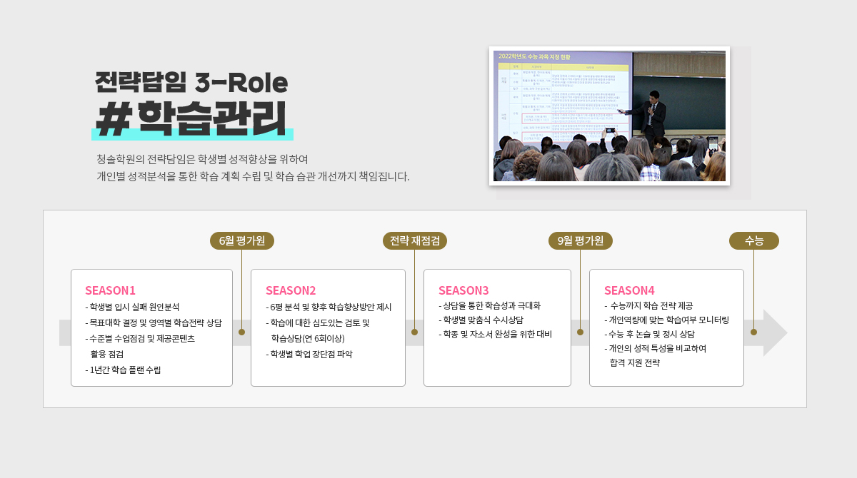 전략담임 3-Role #학습관리